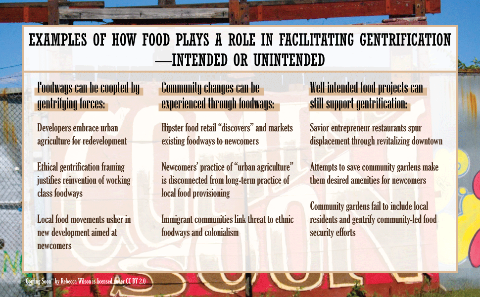 Infographic on food and gentrification